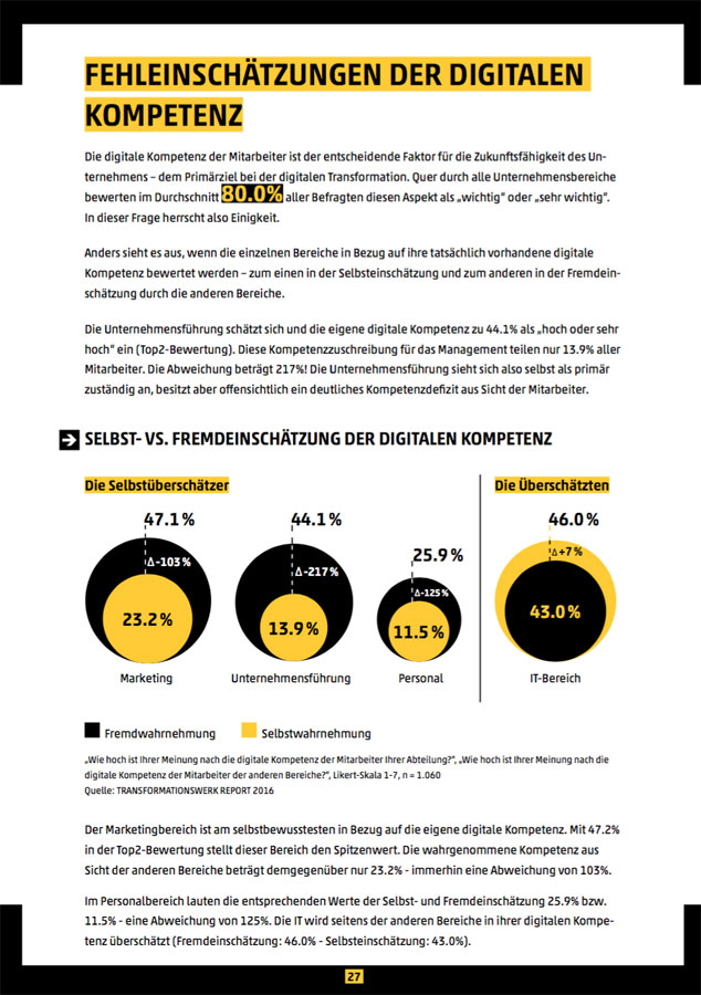 Transformationswerk Report: Studie zur digitalen Transformation