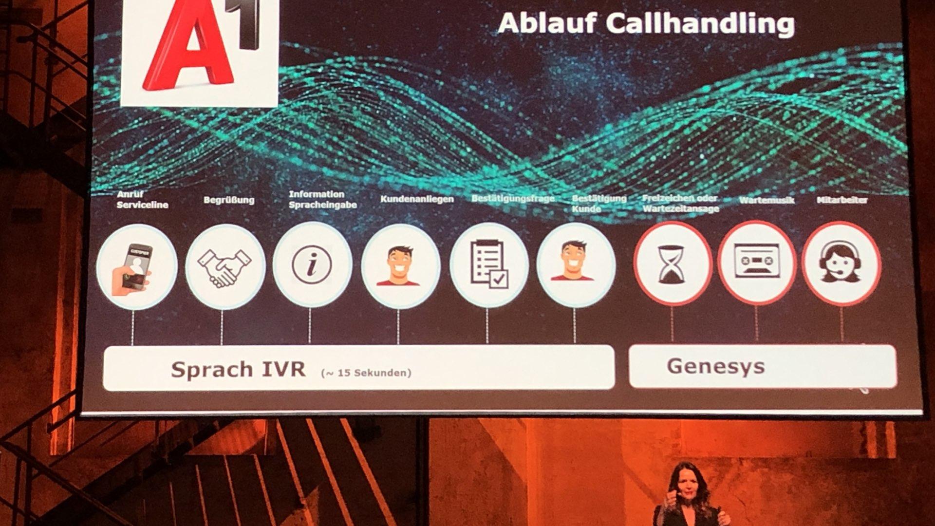Elke Schaffer (Director Customer Service & Sales von A1) über den Ablauf des Callhandlings